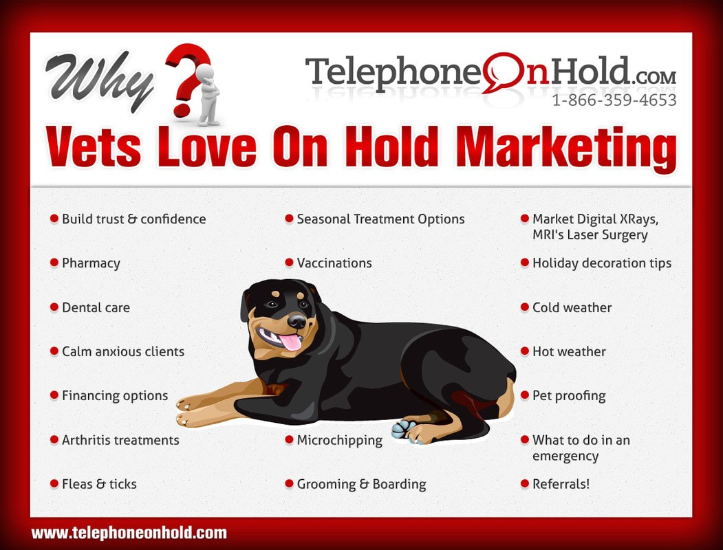 Telephone On Hold Veterinary On Hold Profit Solution